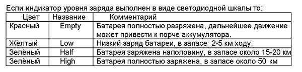 Каталог Основные элементы, V.T.O.