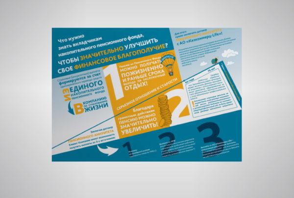 Казкоммерц банк, Нестандартные решения, листовки, брошюры алматы, дизайн, инфографика